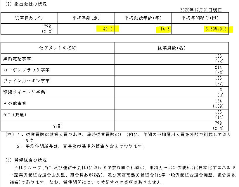 f:id:umimizukonoha:20210614073611p:plain
