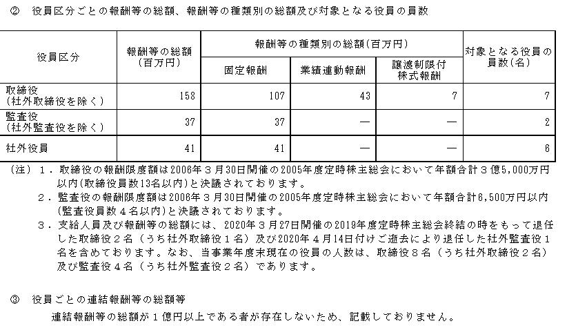 f:id:umimizukonoha:20210614073928p:plain
