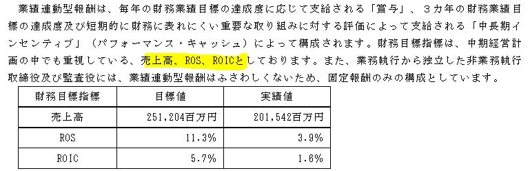 f:id:umimizukonoha:20210614074207p:plain