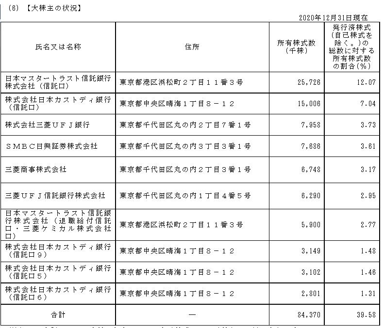 f:id:umimizukonoha:20210614081153p:plain