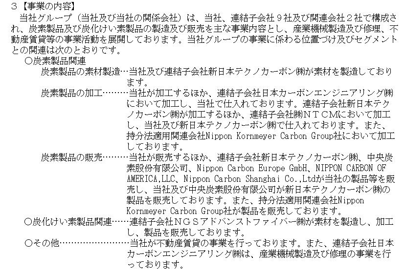 f:id:umimizukonoha:20210614235542p:plain