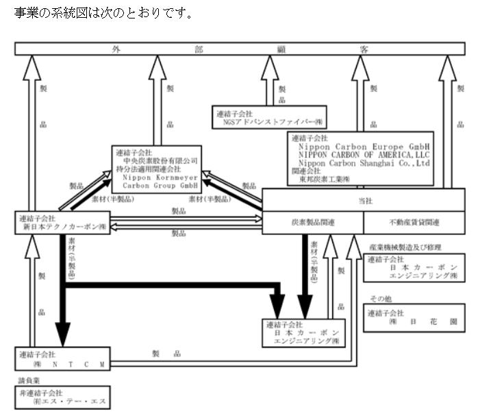 f:id:umimizukonoha:20210614235607p:plain