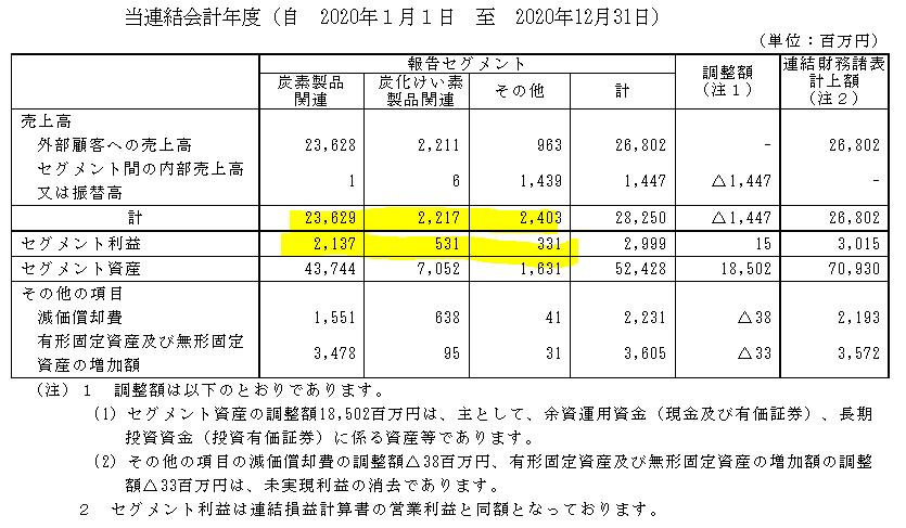 f:id:umimizukonoha:20210614235759p:plain