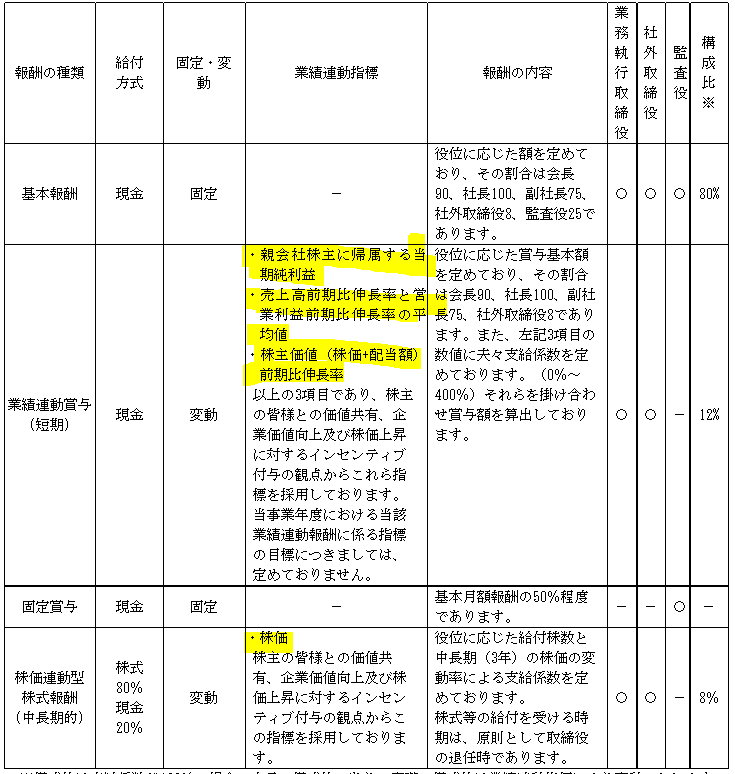 f:id:umimizukonoha:20210615222158p:plain