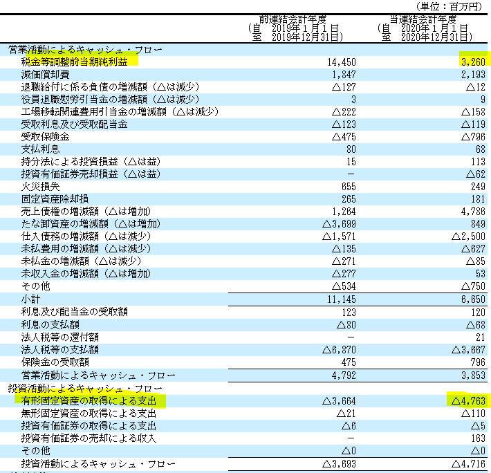 f:id:umimizukonoha:20210615225541p:plain