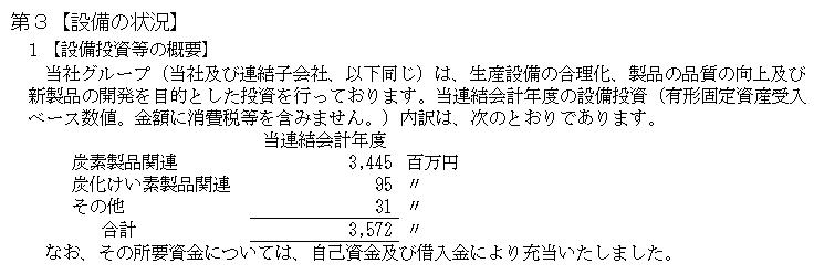 f:id:umimizukonoha:20210615225945p:plain