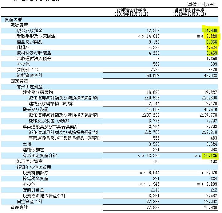f:id:umimizukonoha:20210615231411p:plain