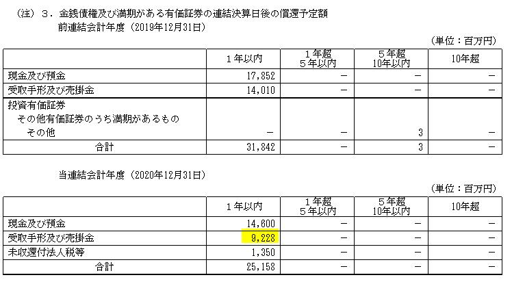 f:id:umimizukonoha:20210615232742p:plain