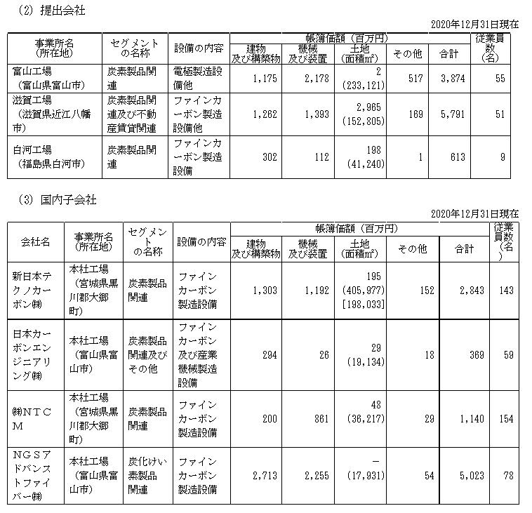 f:id:umimizukonoha:20210615234200p:plain