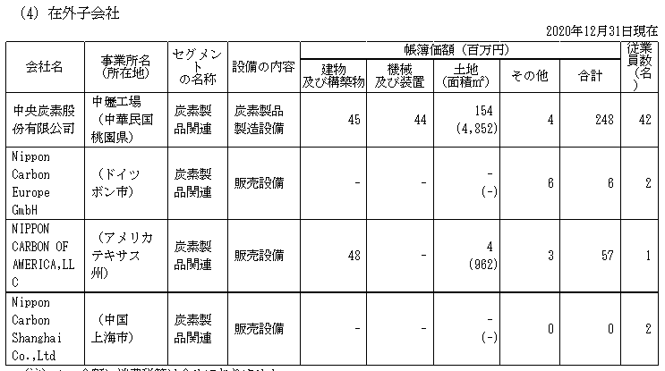 f:id:umimizukonoha:20210615234303p:plain