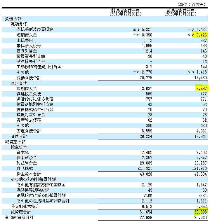 f:id:umimizukonoha:20210616002816p:plain