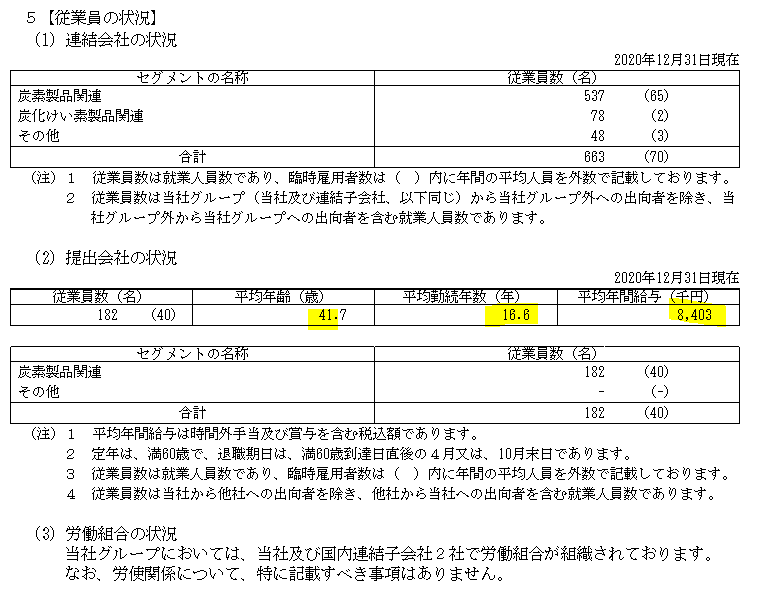 f:id:umimizukonoha:20210616003135p:plain