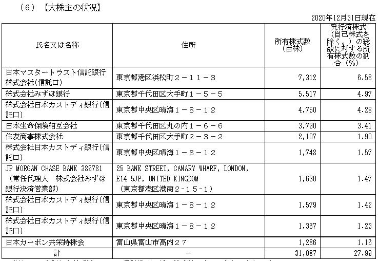 f:id:umimizukonoha:20210616004310p:plain