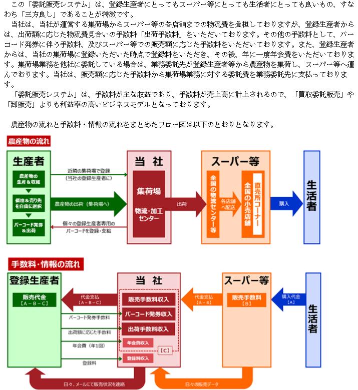f:id:umimizukonoha:20210619040642p:plain
