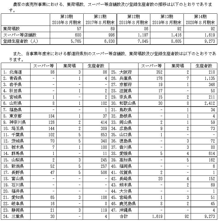 f:id:umimizukonoha:20210619040756p:plain
