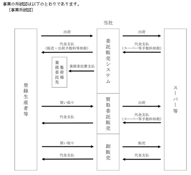 f:id:umimizukonoha:20210619040825p:plain