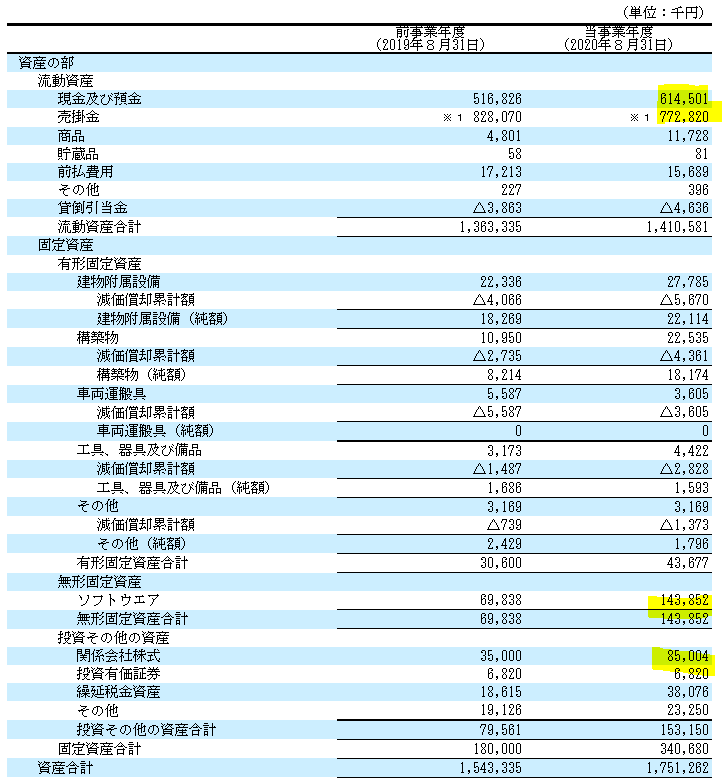f:id:umimizukonoha:20210619214523p:plain