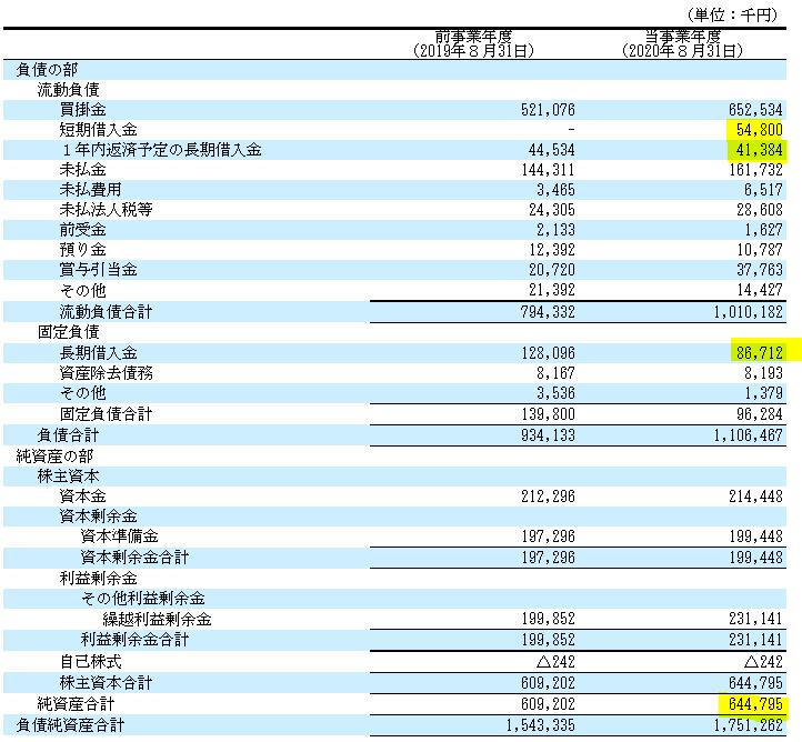 f:id:umimizukonoha:20210619220335p:plain