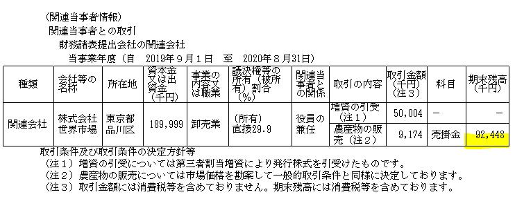 f:id:umimizukonoha:20210619221036p:plain
