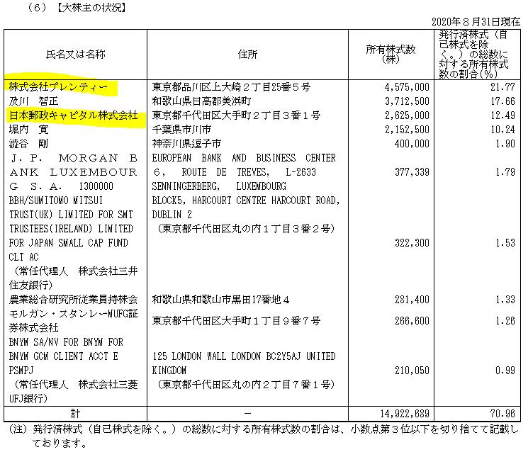 f:id:umimizukonoha:20210619231218p:plain