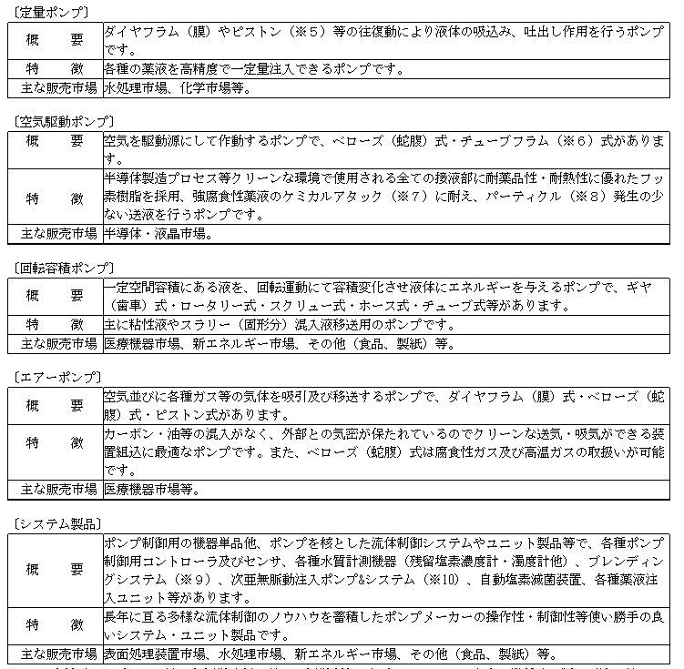 f:id:umimizukonoha:20210621070348p:plain