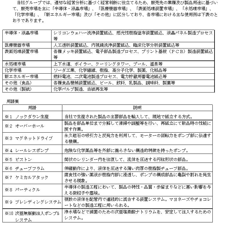 f:id:umimizukonoha:20210621070622p:plain