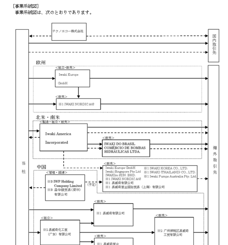f:id:umimizukonoha:20210621070710p:plain
