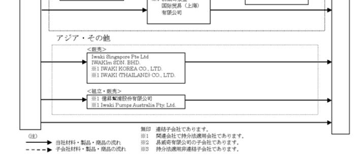 f:id:umimizukonoha:20210621070741p:plain