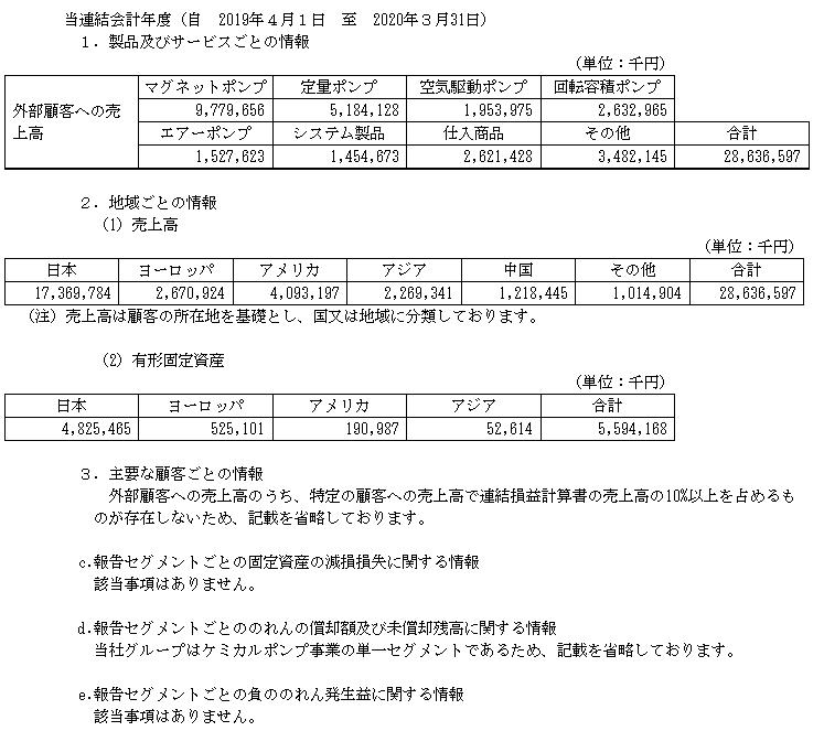 f:id:umimizukonoha:20210622000042p:plain
