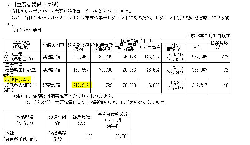 f:id:umimizukonoha:20210622011822p:plain
