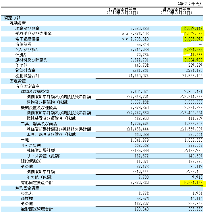 f:id:umimizukonoha:20210622013315p:plain