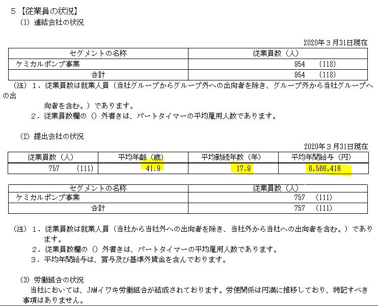 f:id:umimizukonoha:20210622020113p:plain
