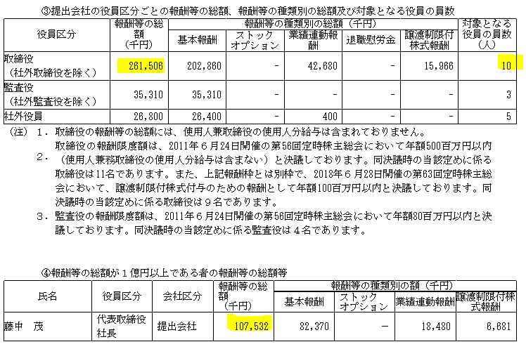 f:id:umimizukonoha:20210622020326p:plain