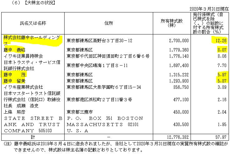 f:id:umimizukonoha:20210622021330p:plain
