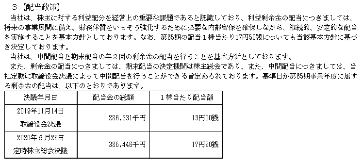 f:id:umimizukonoha:20210622021921p:plain