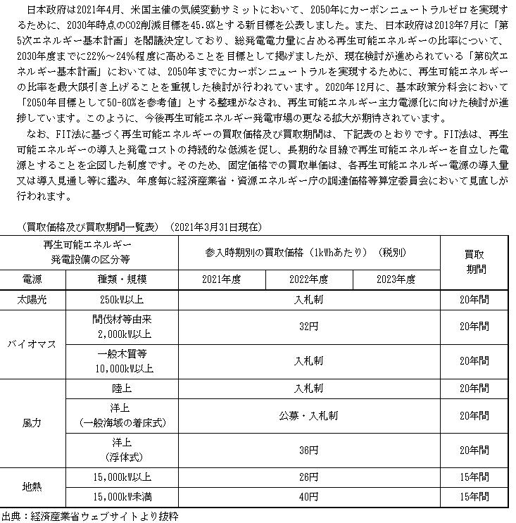 f:id:umimizukonoha:20210623061223p:plain