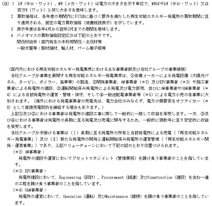 f:id:umimizukonoha:20210623061423p:plain