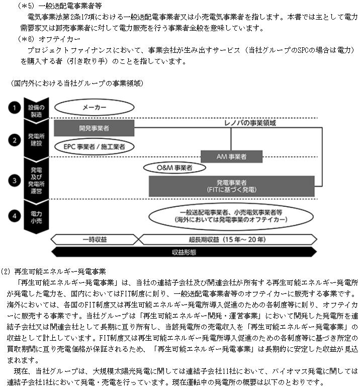 f:id:umimizukonoha:20210623061502p:plain