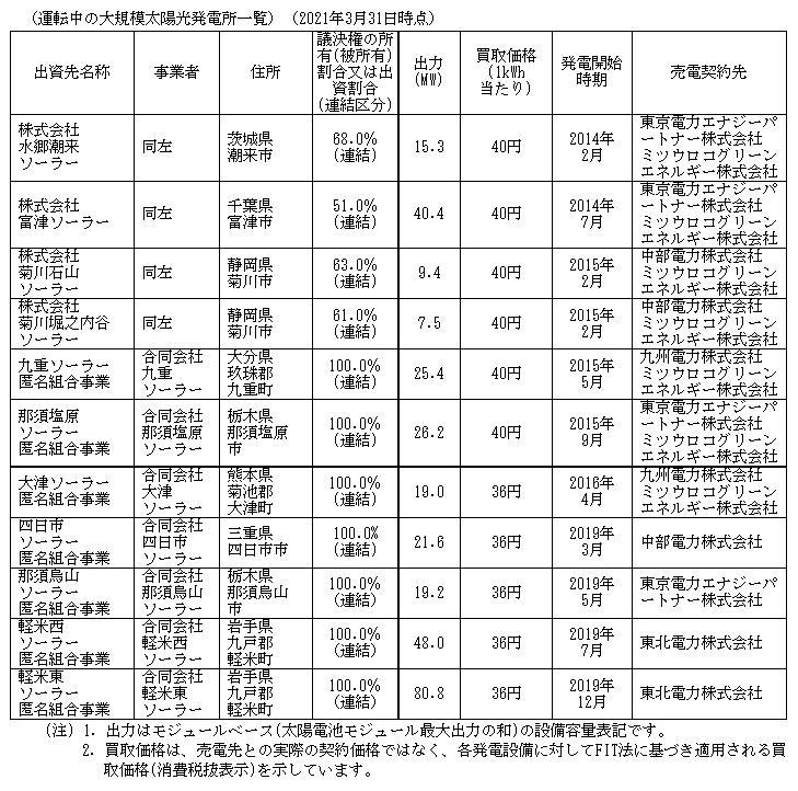 f:id:umimizukonoha:20210623061609p:plain