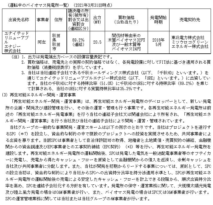 f:id:umimizukonoha:20210623061716p:plain