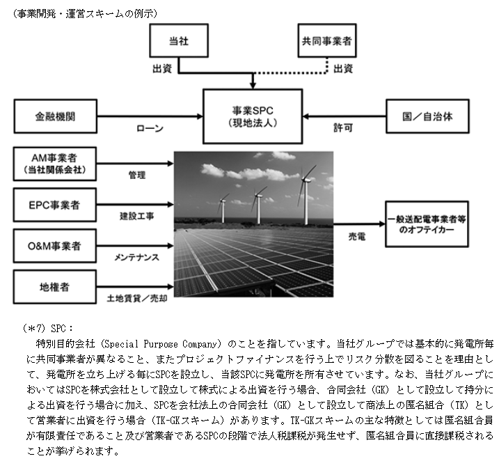 f:id:umimizukonoha:20210623061834p:plain
