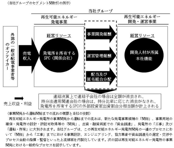 f:id:umimizukonoha:20210623061944p:plain