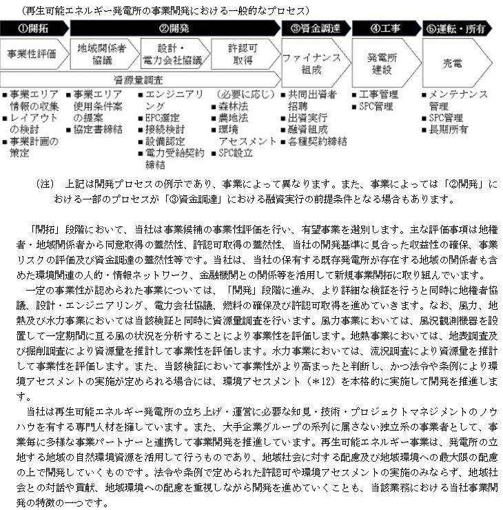 f:id:umimizukonoha:20210623062015p:plain