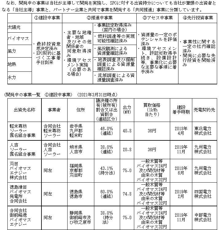 f:id:umimizukonoha:20210623062142p:plain