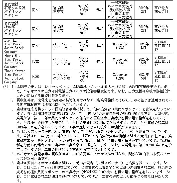 f:id:umimizukonoha:20210623062227p:plain