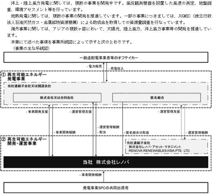 f:id:umimizukonoha:20210623062423p:plain