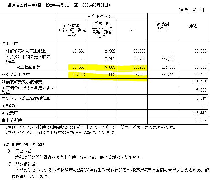 f:id:umimizukonoha:20210624012617p:plain