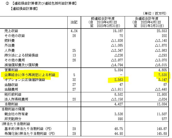 f:id:umimizukonoha:20210625212810p:plain