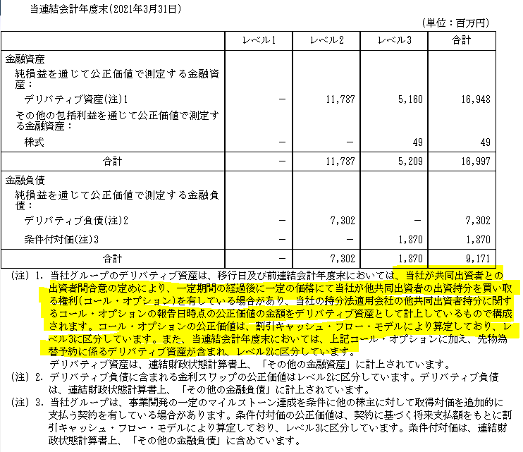 f:id:umimizukonoha:20210625231422p:plain