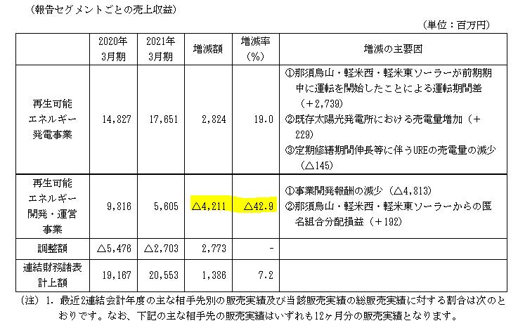 f:id:umimizukonoha:20210626002333p:plain